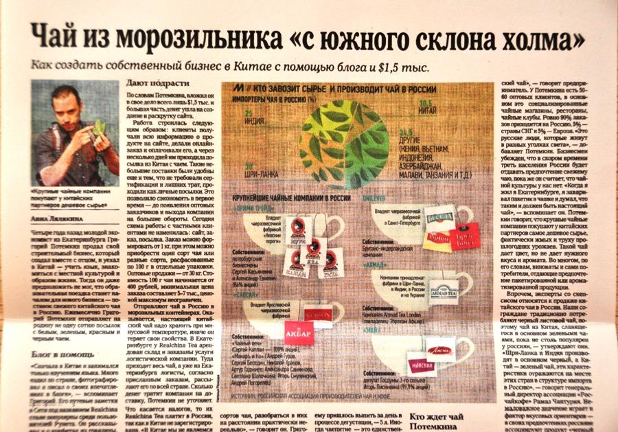 """Газета """"Известия"""" о www.realchinatea.ru"""